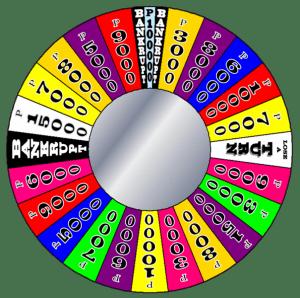 Winning the Wheel?